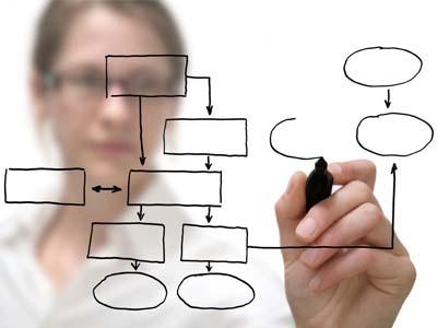 Zarządzanie wieloma projektami